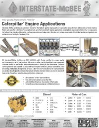 Caterpillar® Application Reference